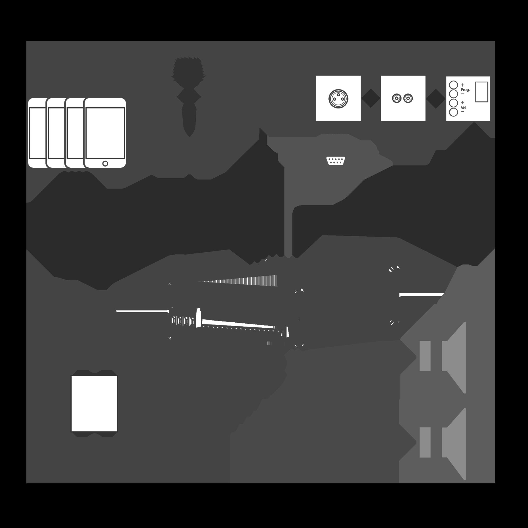 AMP523MK2 Audac AMP523 setup