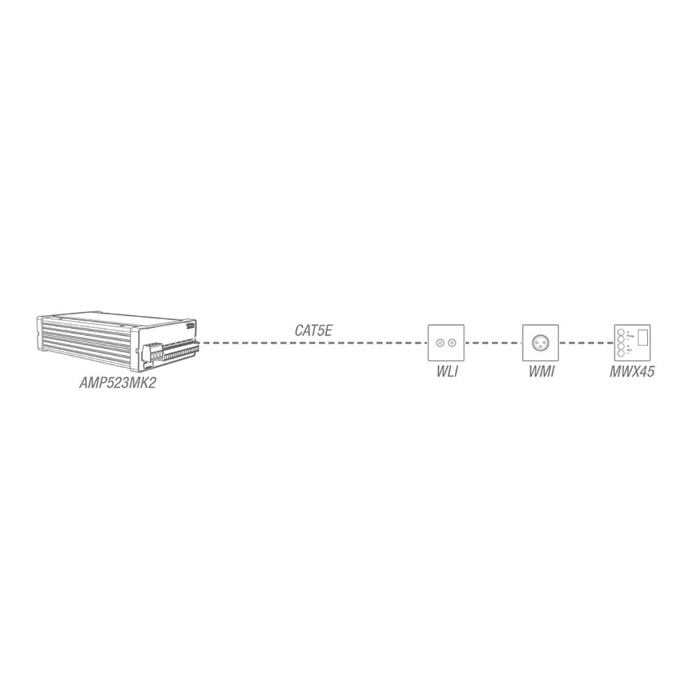 AMP523MK2 Audac AMP523 externa paneler