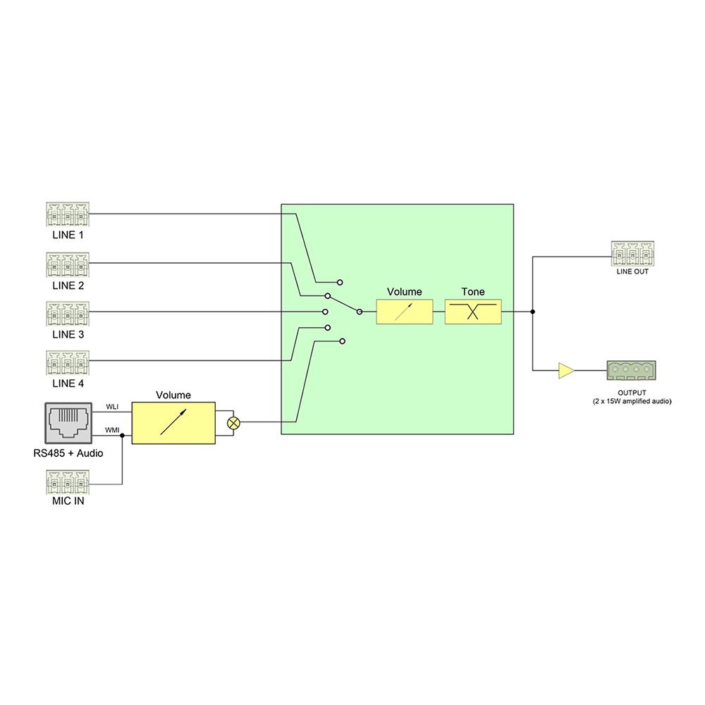 AMP523MK2 Audac AMP523 blockdiagram