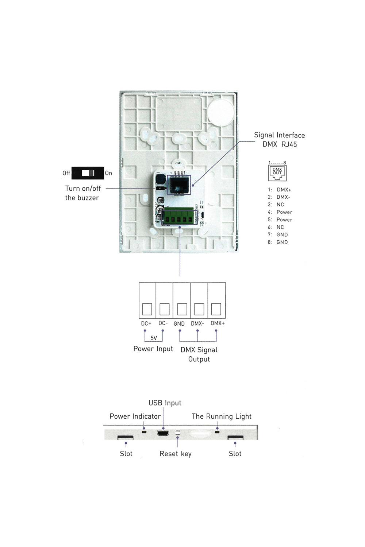 UX8 UX8 inkopplingar