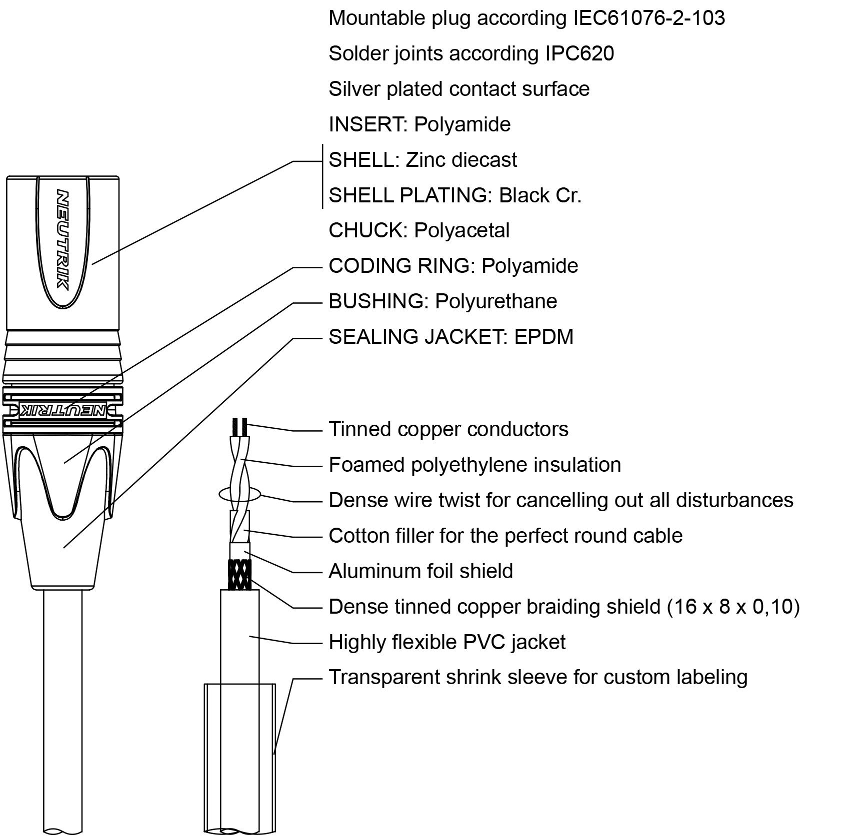 PRD953/0.5 PRD953/0.5
